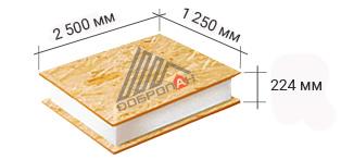 сип панели от производителя -2500х1250х224