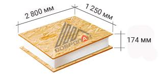 производство сип панелей -2800х1250х174
