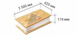 Сип панель - 2500х625х174