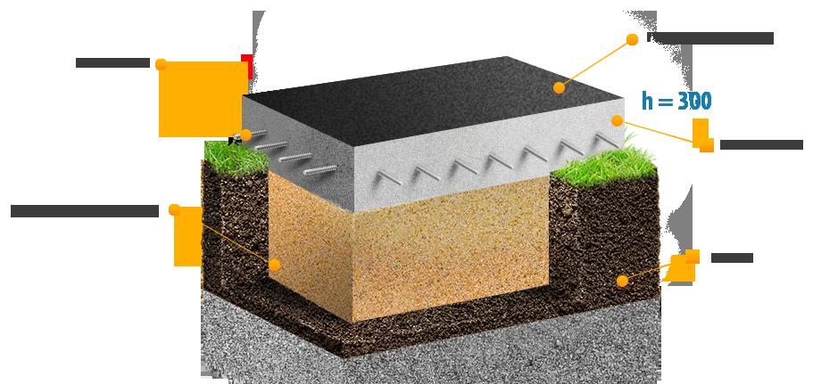 плита - фундамент