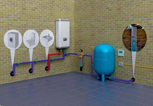 водоснабжение в домах из СИП панелей
